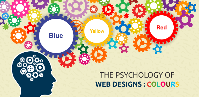 Your Website Colours Speak A Thousand Words