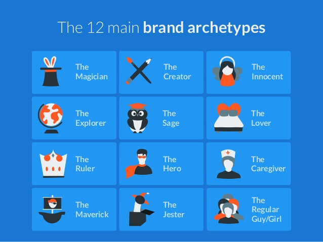 Brand Personality Archetypes And How You Can Benefit